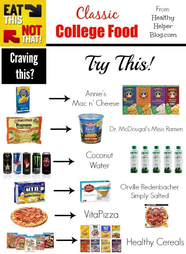 Best 25 College Food Hacks Ideas On Pinterest Healthy