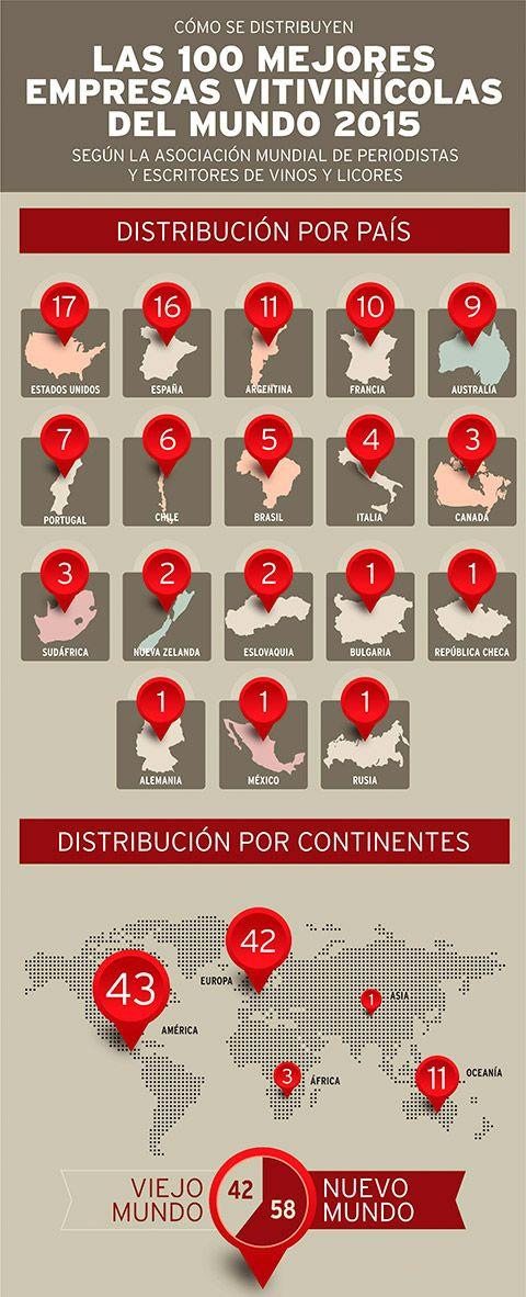11 Bodegas Argentinas entre las 100 mejores del mundo - Area del Vino