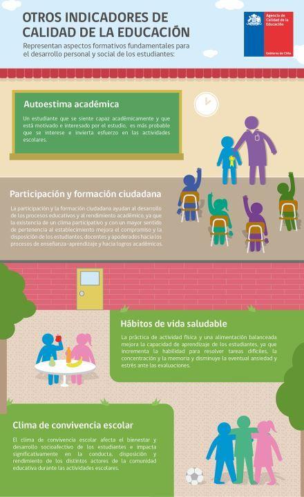 OIC_Desarrollo_personal_y_social