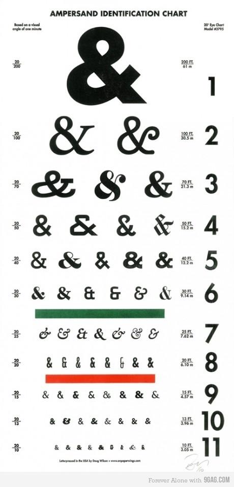 Ampersand ID Chart