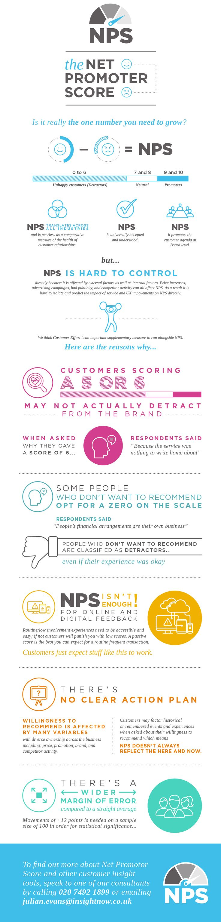 Information Design, Cover Graphics & Infographics by VCG Catapult for Insight Now - The Net Promoter Score