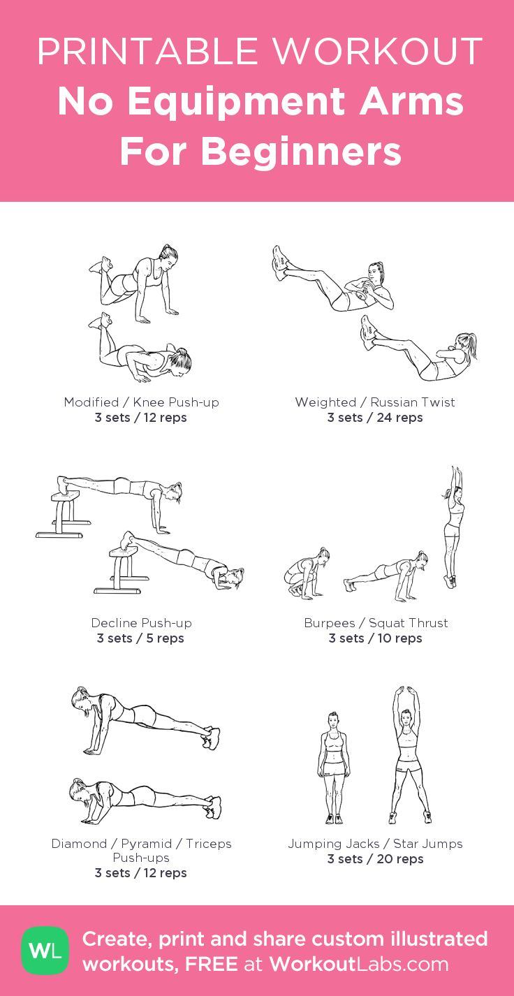 the 25 best beginner arm workouts ideas on pinterest free weight arm workout arm exercises. Black Bedroom Furniture Sets. Home Design Ideas