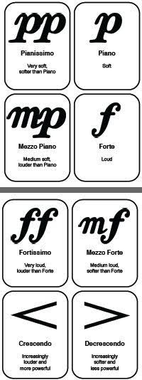 Image result for music flash cards