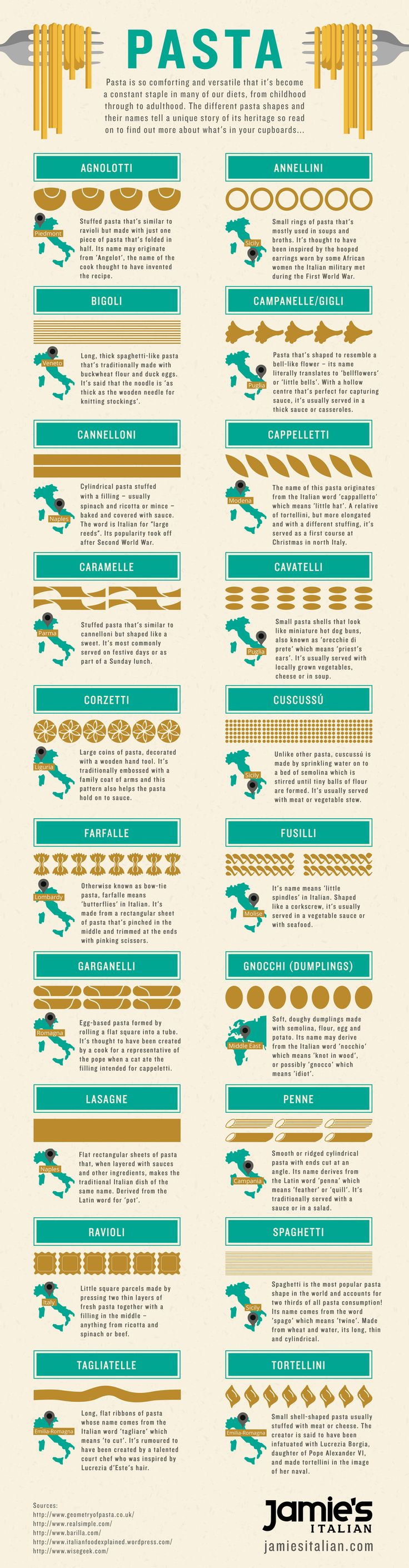 Jamies-Italian_VSo many different pasta shapes! have a look at this pasta shapes infographic they need their own dictionary