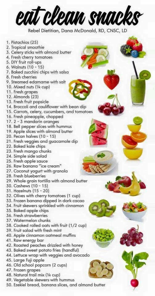 Great list of sugar free snacks.