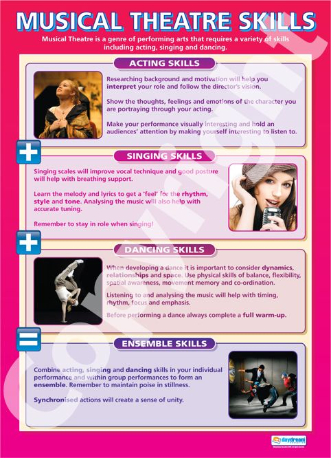 Musical Theatre Skills