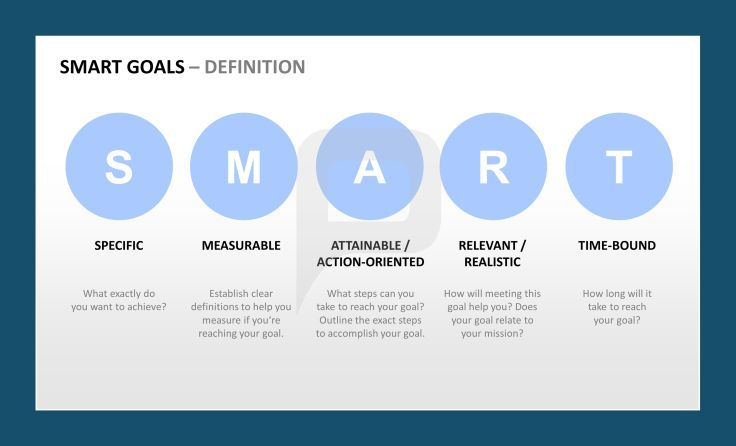 define presentation skills