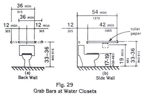 ADA Grab Bar Requirements Miami Condo Pinterest Grab Bars And Ada Bathroom