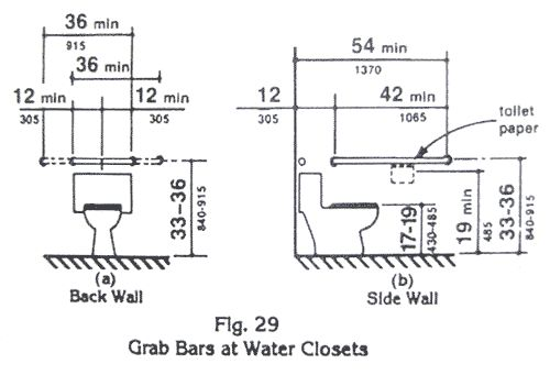 Ada grab bar requirements miami condo pinterest - Handicap bars for bathroom toilet ...
