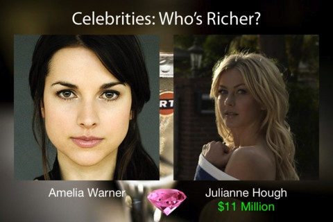 Have you ever wondered how much money do your favourite celebs have? Now you can bet on that!    Angelina Jolie, Brad Pitt, Britney Spears, Johnny Depp, Robert Pattinson, Justin Bieber, Selena Gomez, Amber Heard, George Clooney, Christina Aguilera, Beyonce Knowles, Jennifer Lopez, Curtis 50 Cent Jackson, Donald Trump, Taylor Swift, Leonardo Dicaprio and others: the comprehensive list of more than 250 celebrities and stars and their total net worth up to date.