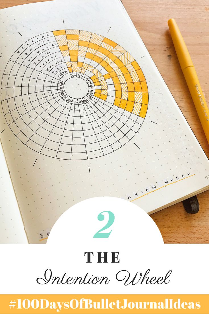 Tiny Ray of Sunshine 100 Days of Bullet Journal Ideas The Intention Wheel