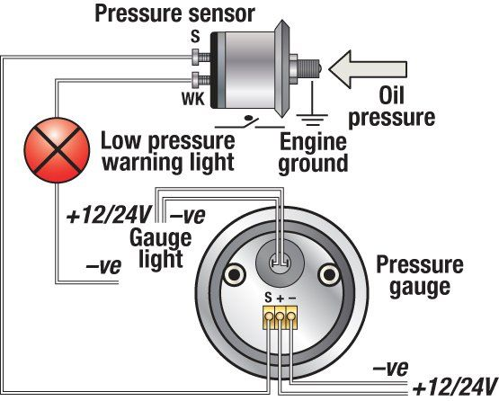 Image Result For Wiring Diagram For Vdo Oil Pressure And