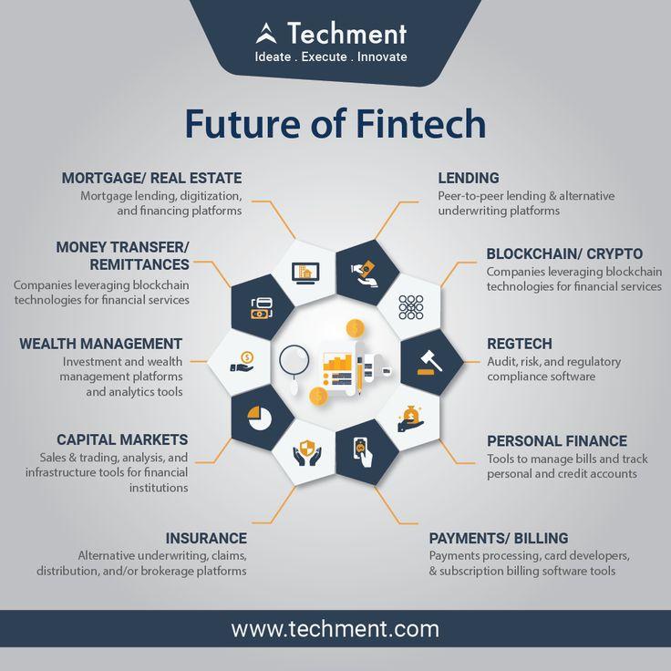 Fintech Trends to watch in 2018 www.techment.com #Fintech #Blockchain #Technology #finance