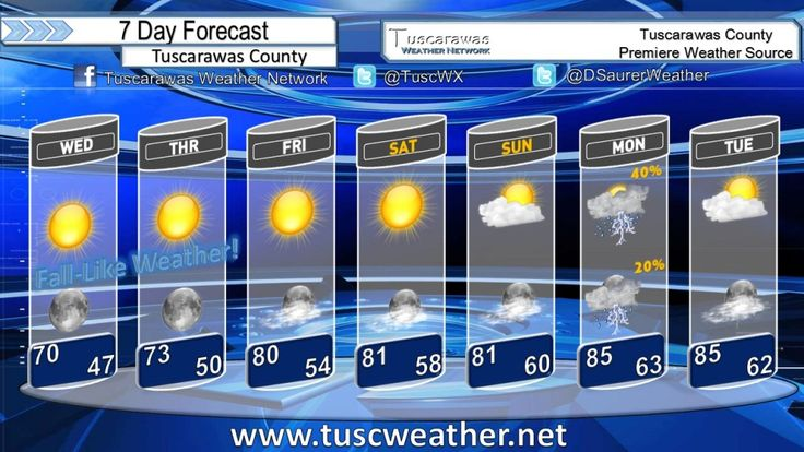 8/14/2013: Fall Like Weather With High Pressure Controls The Weather Pattern | Tuscarawas County Weather News  Your East Central Ohio and Tuscarawas County, Ohio Forecast For Your Tuesday Evening and Wednesday From The Tuscarawas Weather Network.