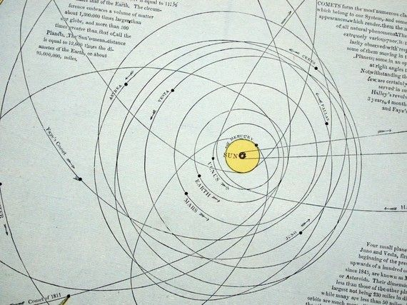 Best 10+ Solar system diagram ideas on Pinterest | Solar ...