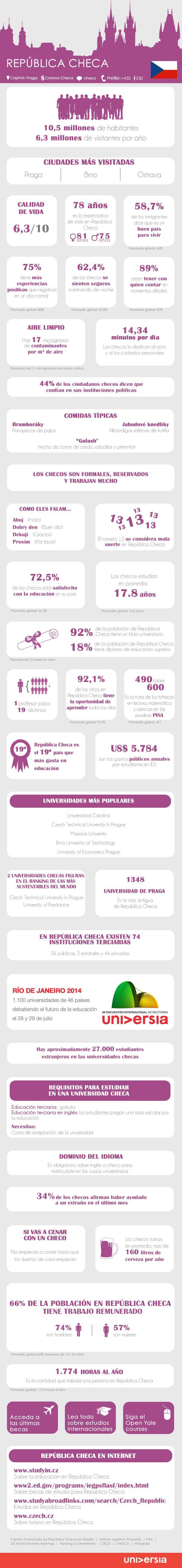 30 claves para estudiar y trabajar en el República Checa #infografia #infographic #empleo