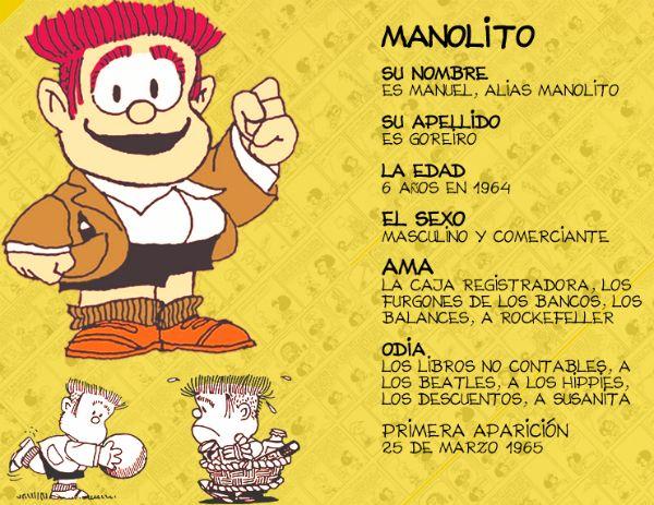 Mafalda-Quino-Manolito-Biografía