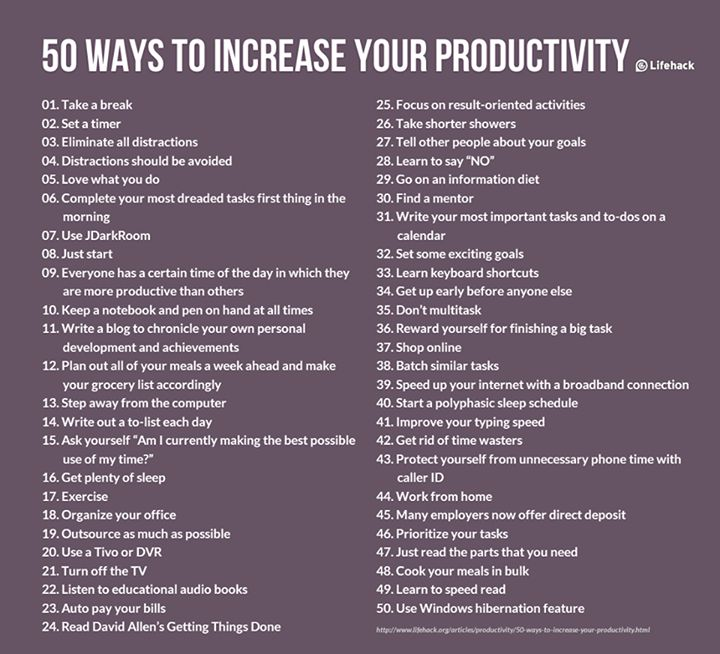 50 Ways To Increase Your Productivity