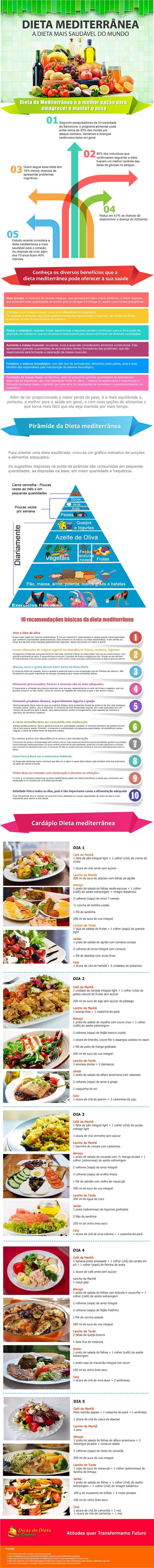 Dieta Mediterrânea: A dieta mais saudável do mundo