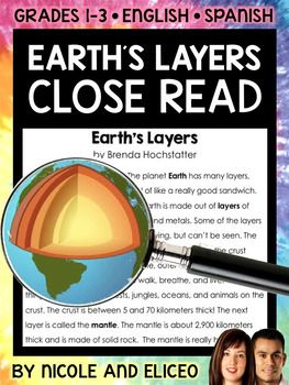 This downloads in English plus a FREE Spanish version. It has a variety of resources for your lessons or unit about the Earths layers. It includes a close reading guide, text code reference sheet, poster, vocabulary cards, non-fiction text and activity sheets.