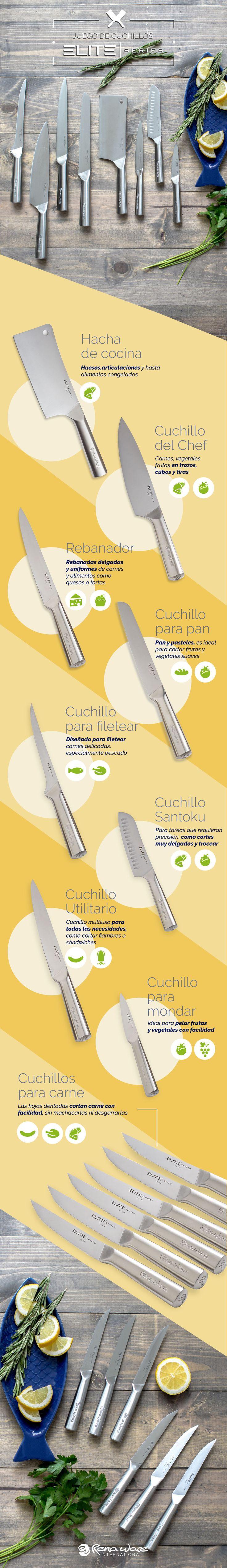 Uso de cada cuchillo del Juego de Cuchillos Serie Élite