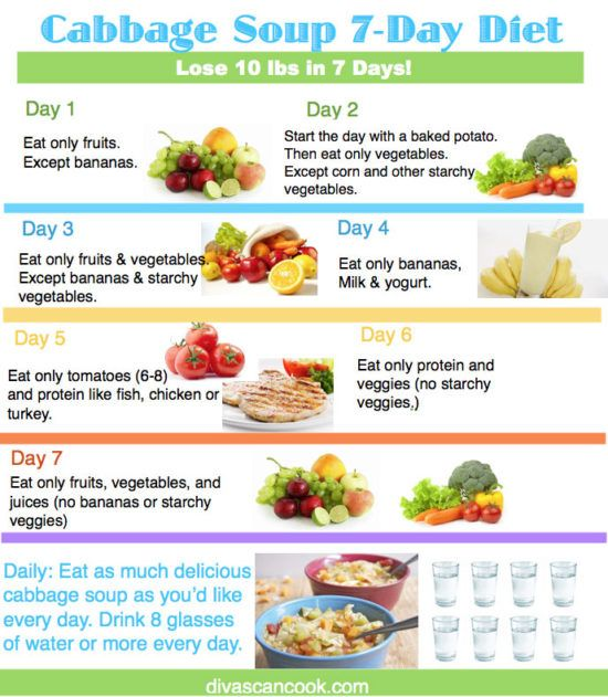 Belly Fat Burning Tips And Tricks That Work