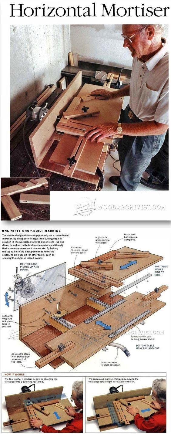 Horizontal Mortiser Plans - Joinery Tips, Jigs and Techniques  | WoodArchivist.com