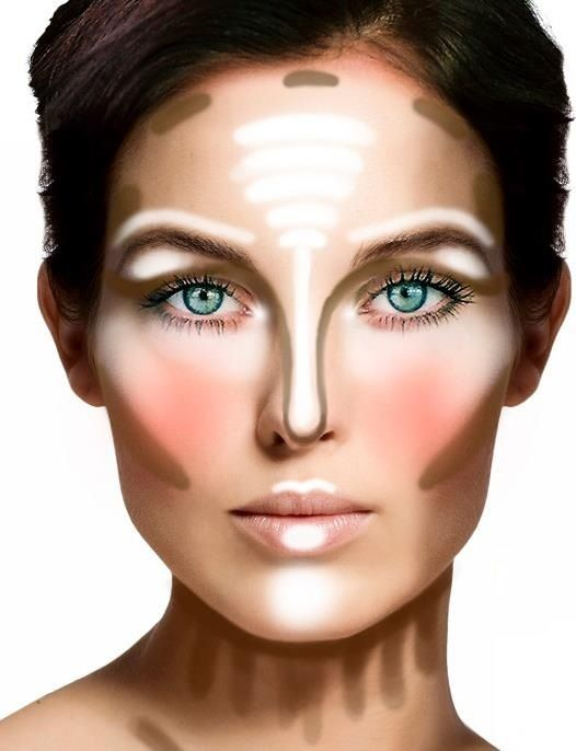 Face perfect by Highlighting and contouring tips from IT Cosmetics