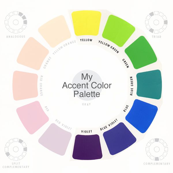 How to create your decorating accent color palette new - What is accent color ...
