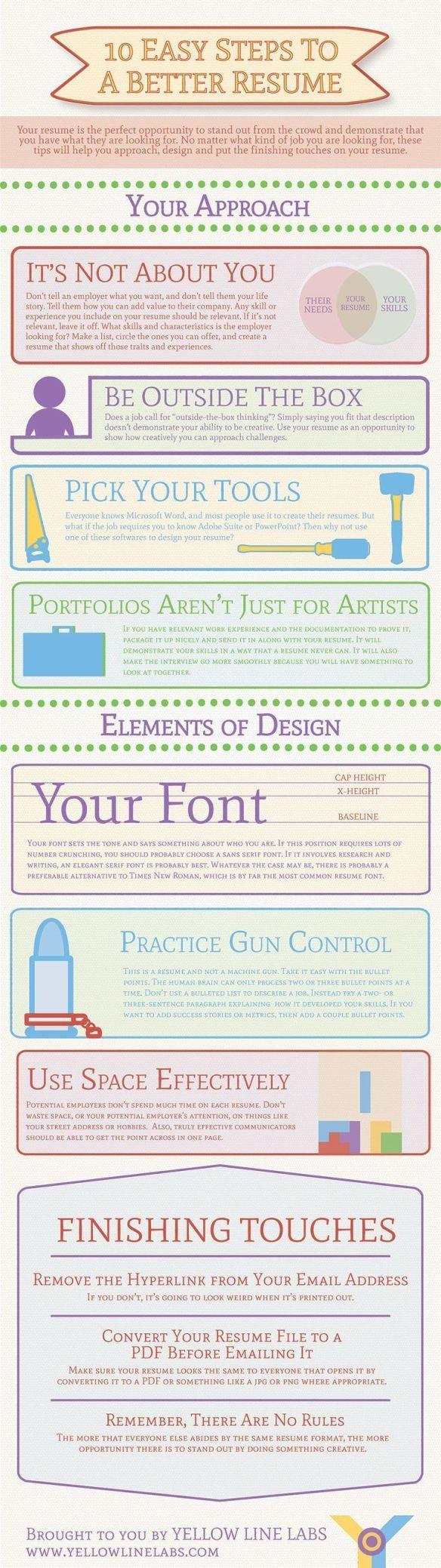 resume infographic resume tips tricks