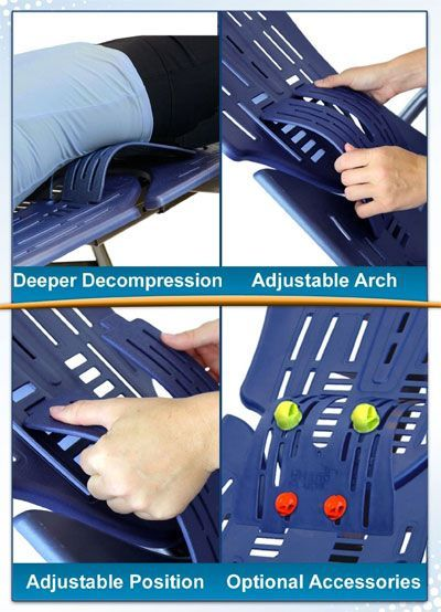 Does an Upside Down Back Stretcher Relieve Back Pain? How Does a Cheap Plastic Device Actually Work to Relieve Chronic Lower Back Pain and Why Using an Inversion Table Can Speed Up Results.