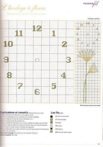Orologio lilum1