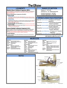 elbow quick reference