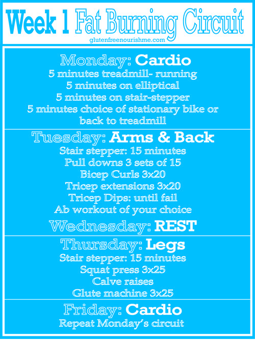 Fat burning workout week 1 for beginners
