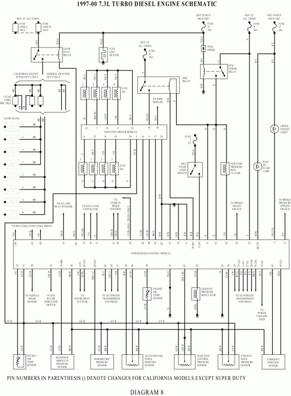 10 1993 Ford F250 Diesel Engine Performance Wiring Diagram Engine Diagram Wiringg Net En 2020 Motores