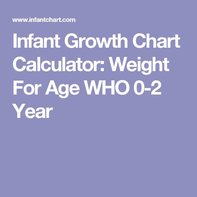 Infant Growth Chart Calculator: Weight For Age WHO 0-2 Year