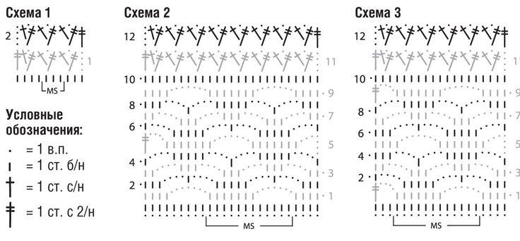 Асимметричный кружевной пуловер - схема вязания крючком. Вяжем Пуловеры на Verena.ru