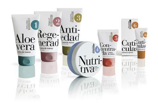 Cosmetic Packagings