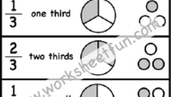 Fractions - Word Form - Number Form - Halves, Thirds, Fourths, Fifths - Two Worksheets