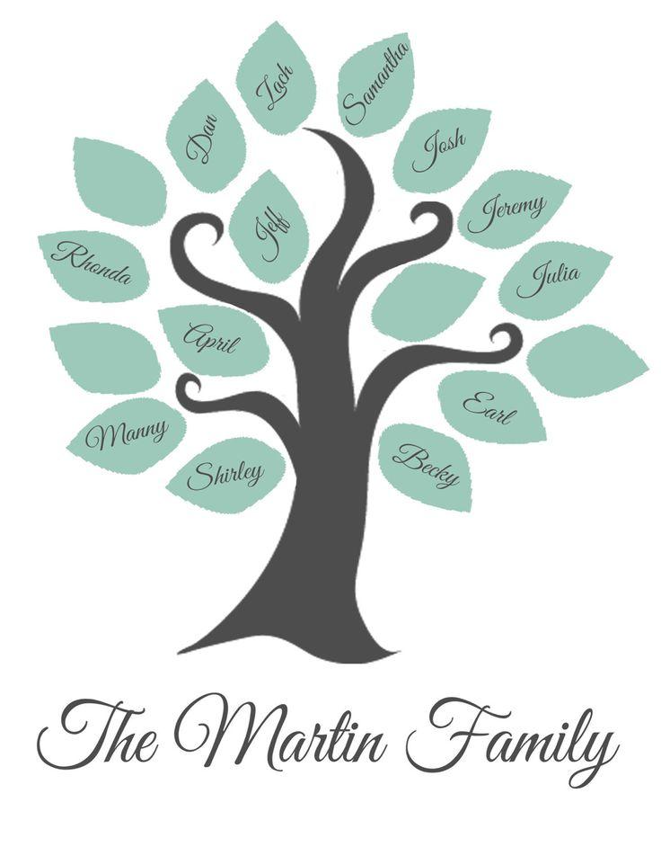 Printable Family Tree.