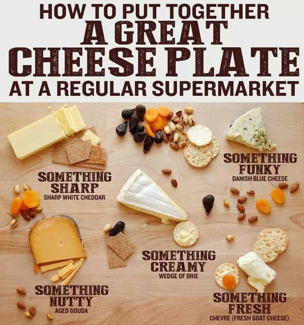 Creating a cheese platter