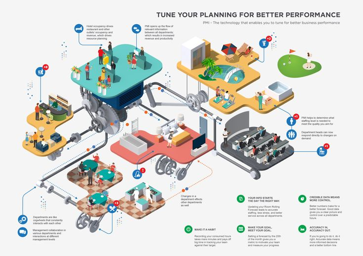 PMI infographic - Jing Zhang illustration