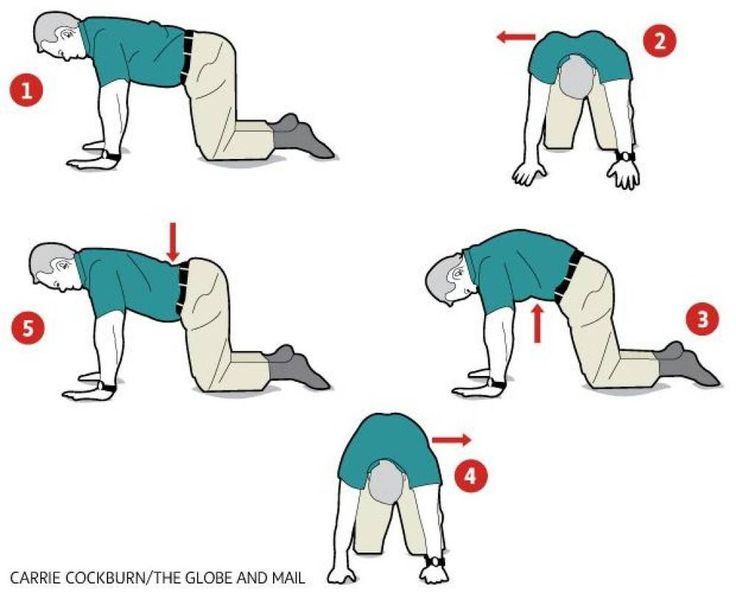 Warm-up for your golf or tennis game.....or de-stress after a long day of sitting! Stealth Exercise. The Globe and Mail