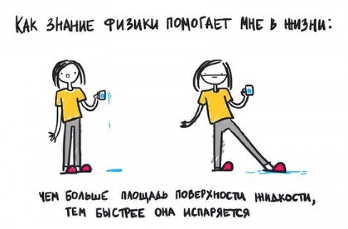 физика в школе: 14 тыс изображений найдено в Яндекс.Картинках