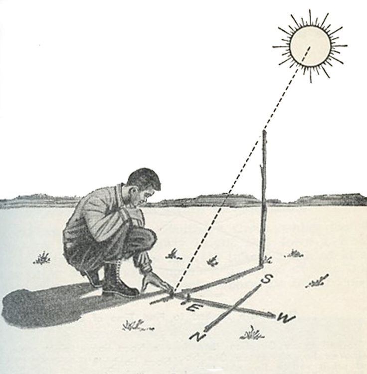 Using the Shadow Method of Finding Directions | Preparedness Advice Blog