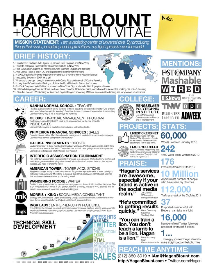 I Design Infographic Resumes   Check Out My Portfolio By Clicking On The  Pic.