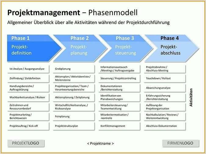 Lebenslauf Muster Projektmanager Projektmanagement Projekte Projekt Manager
