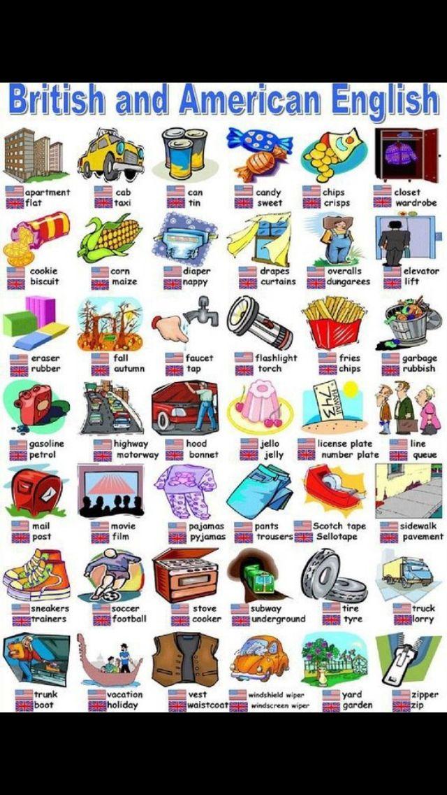British English....interesting differences