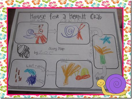 A house for hermit crab writing activity