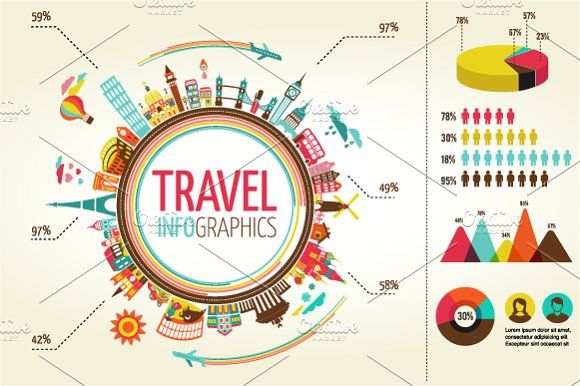 8 best infographics images on pinterest infographic infographics more ideas toneelgroepblik Images